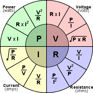 ohms-law-formula-wheel.png